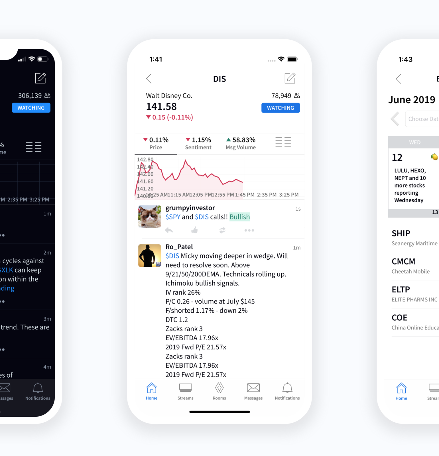 Stocktwits Apps